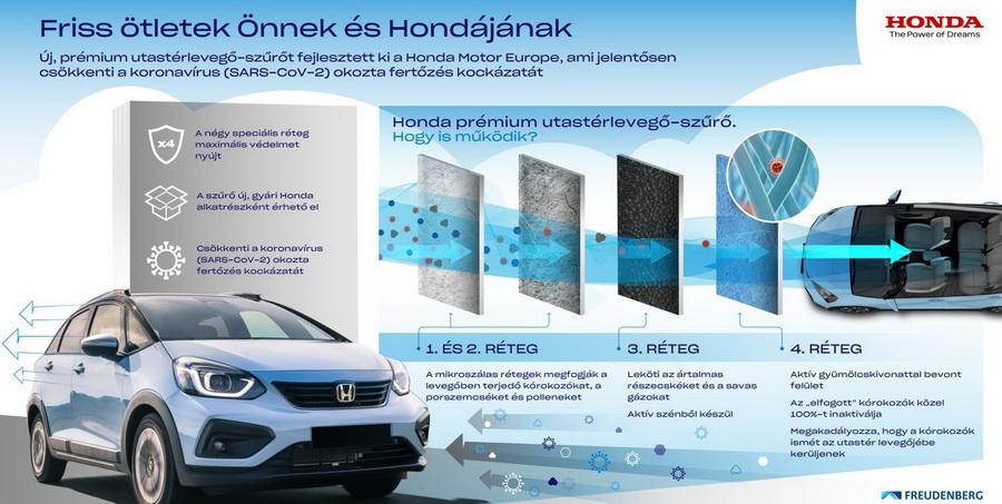 Honda Virus Pollenszűrő Resize